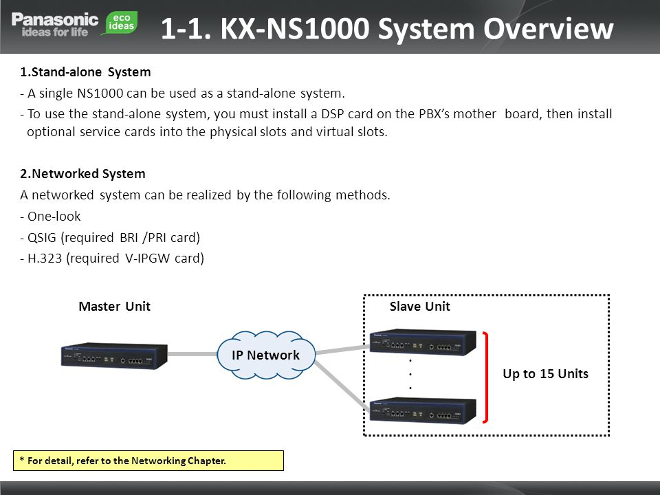 1-1. KX-NS1000 System Overview