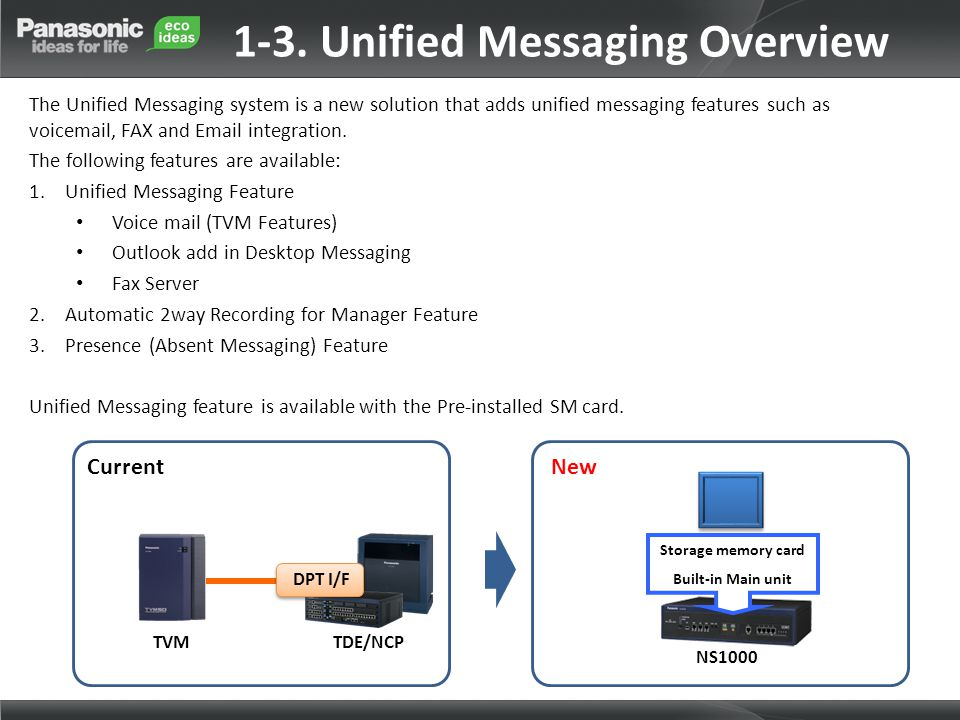 1-3. Unified Messaging Overview