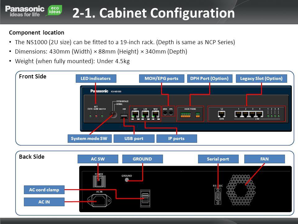 2-1. Cabinet Configuration