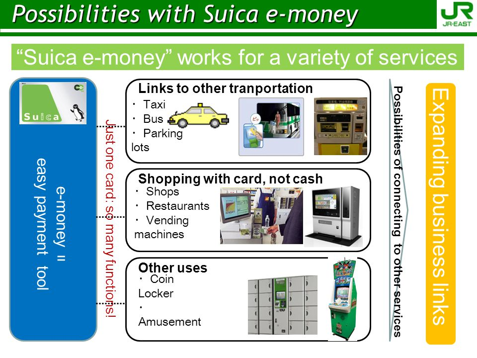 Possibilities with Suica e-money