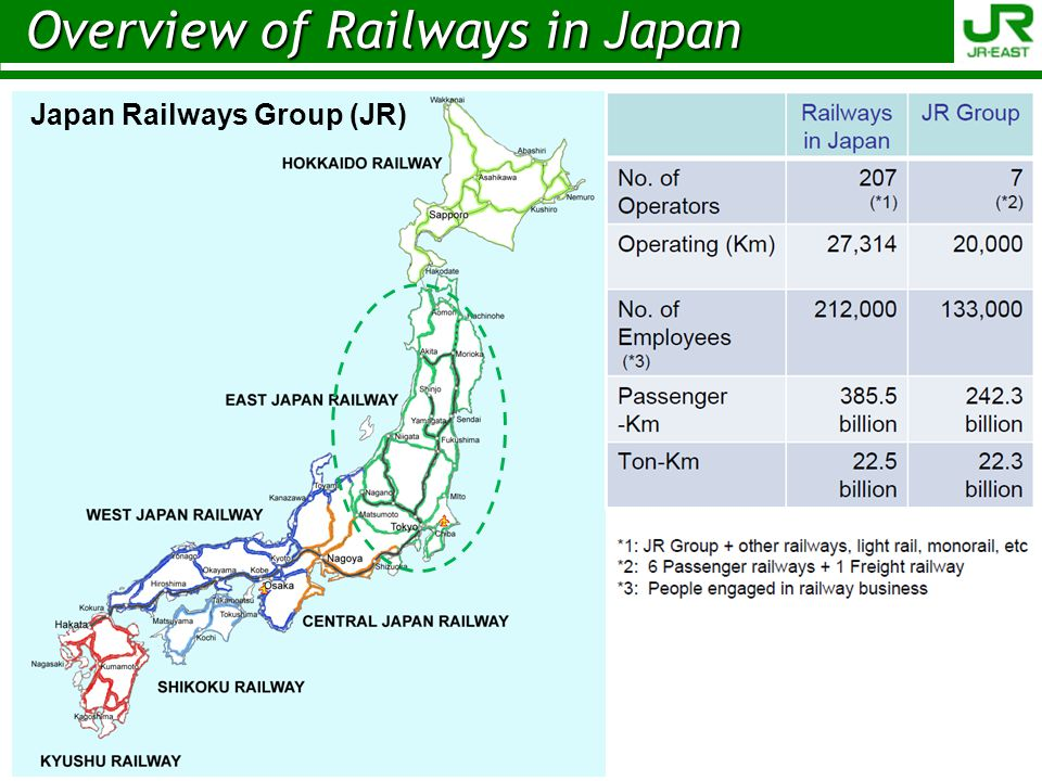 Overview of Railways in Japan