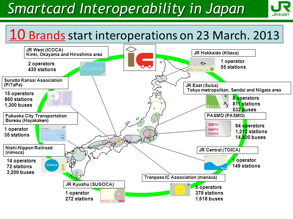 10 Brands start interoperations on 23 March. 2013