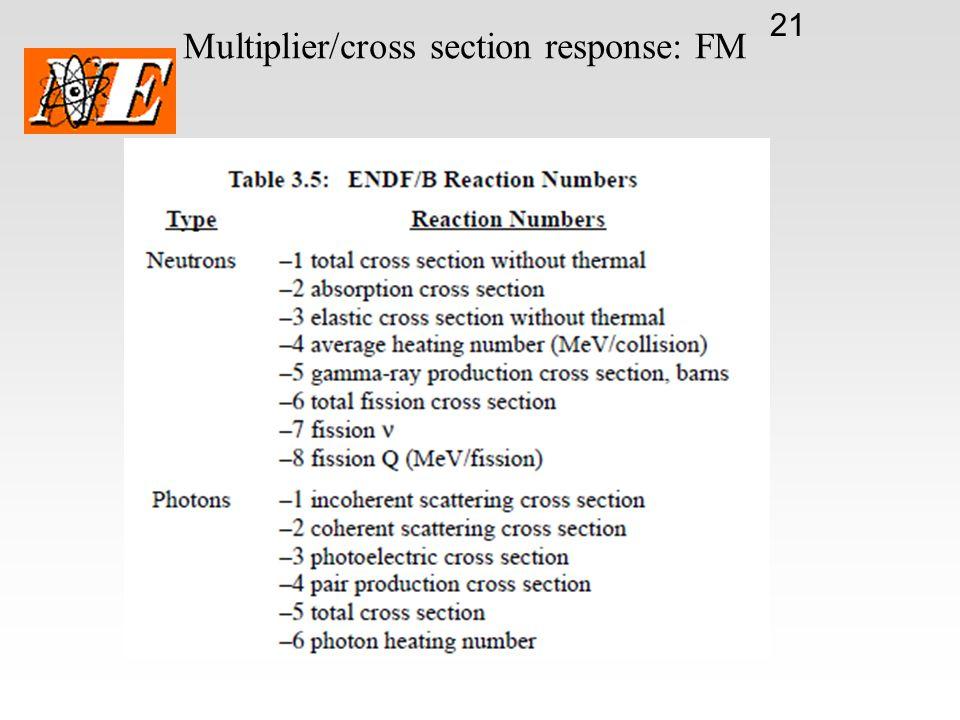 Multiplier/cross section response: FM