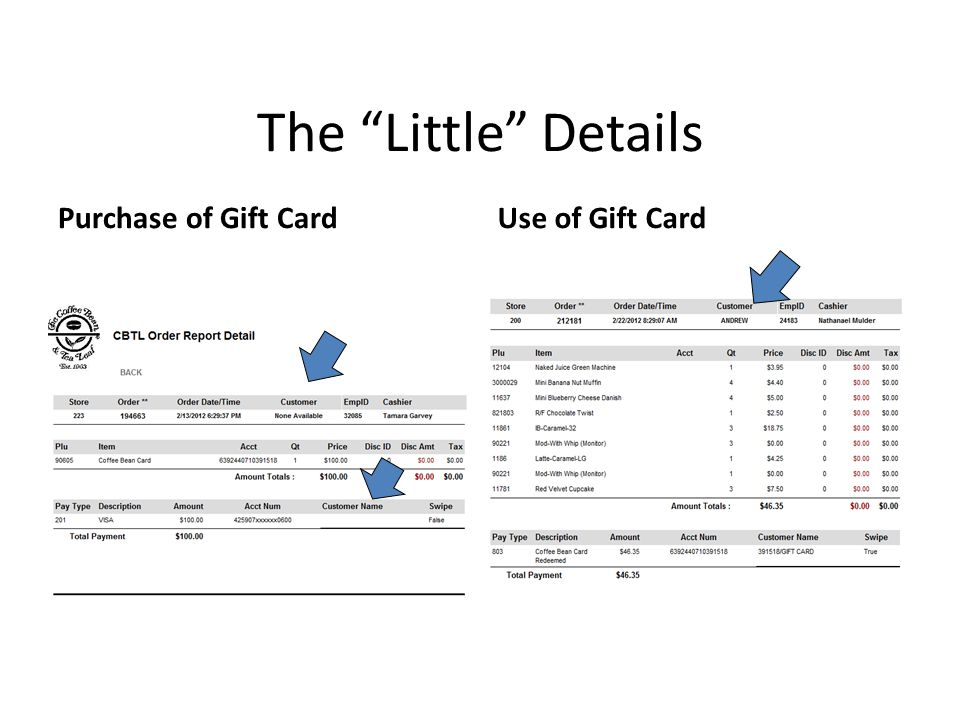 The Little Details Purchase of Gift Card Use of Gift Card