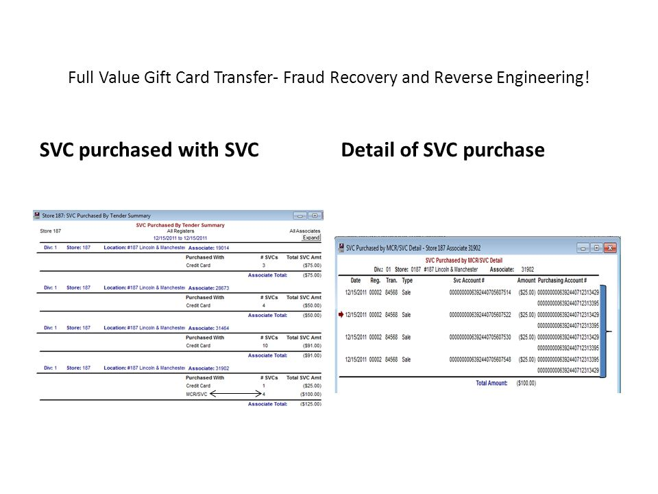 Full Value Gift Card Transfer- Fraud Recovery and Reverse Engineering!