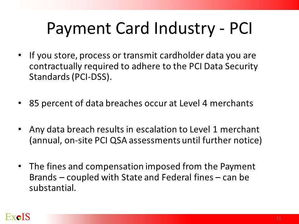 Payment Card Industry - PCI