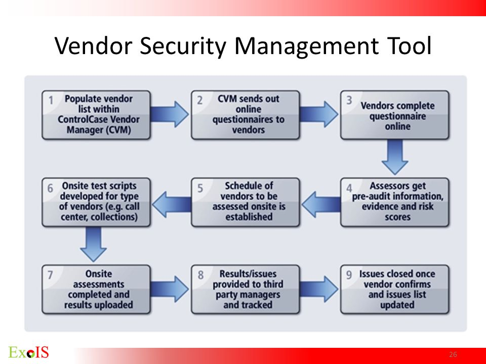 Vendor Security Management Tool