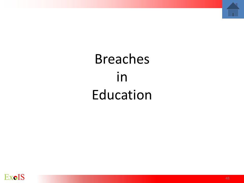 Breaches in Education