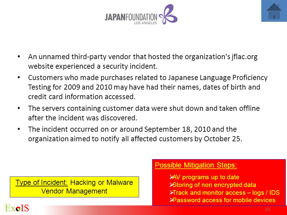 Type of Incident: Hacking or Malware