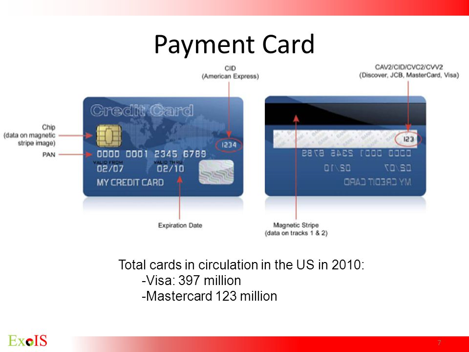 Payment Card Total cards in circulation in the US in 2010: