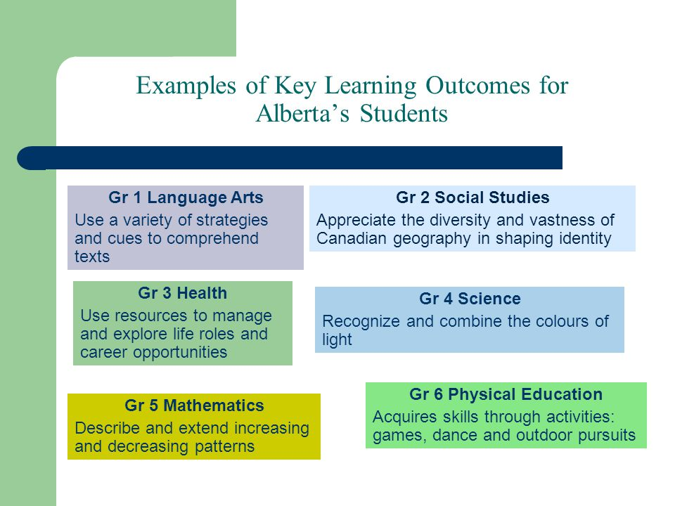 Examples of Key Learning Outcomes for Alberta's Students