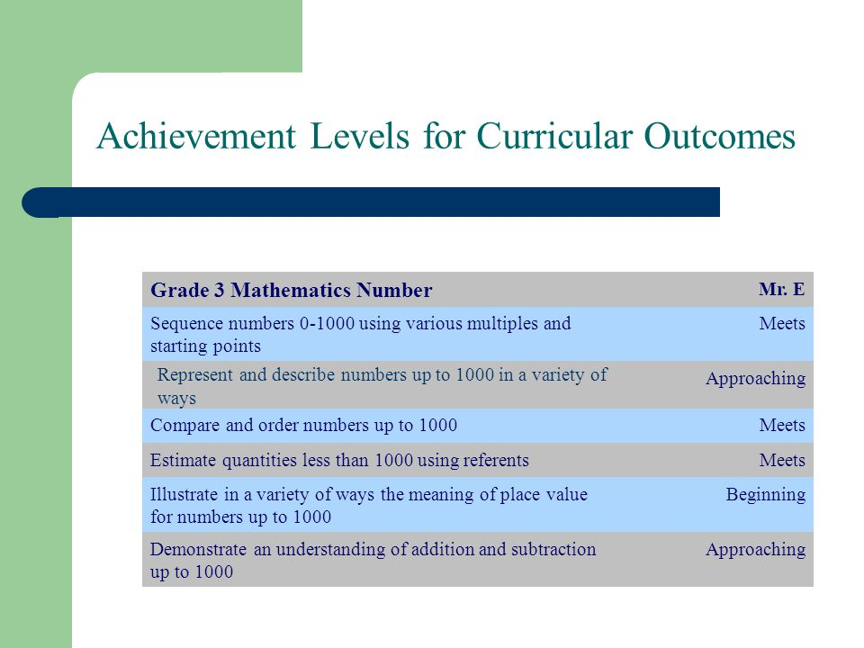 Achievement Levels for Curricular Outcomes