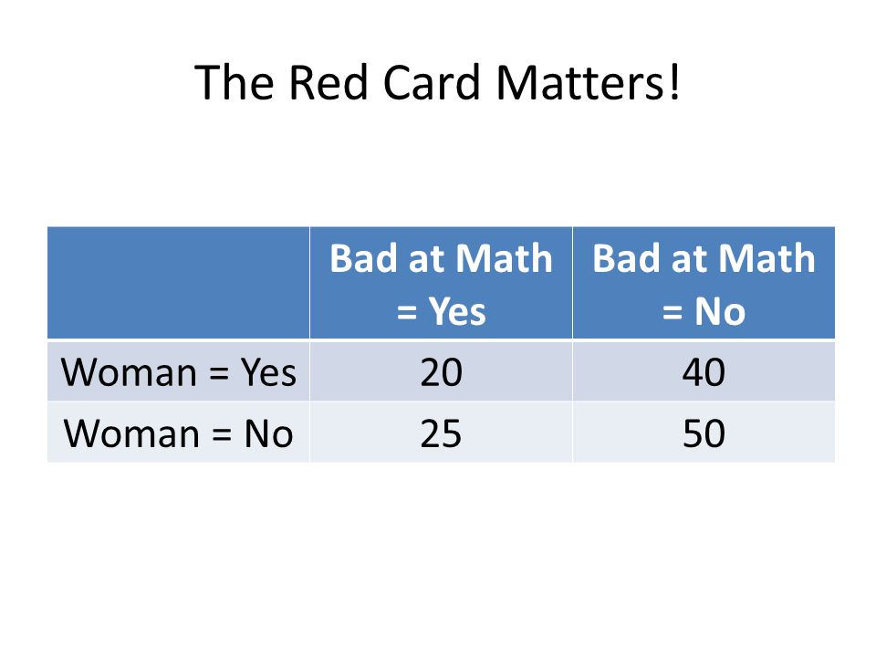 The Red Card Matters! Bad at Math = Yes Bad at Math = No Woman = Yes