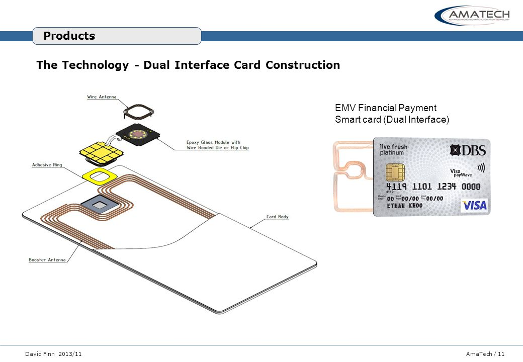 The Technology - Dual Interface Card Construction