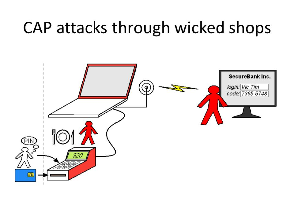 CAP attacks through wicked shops
