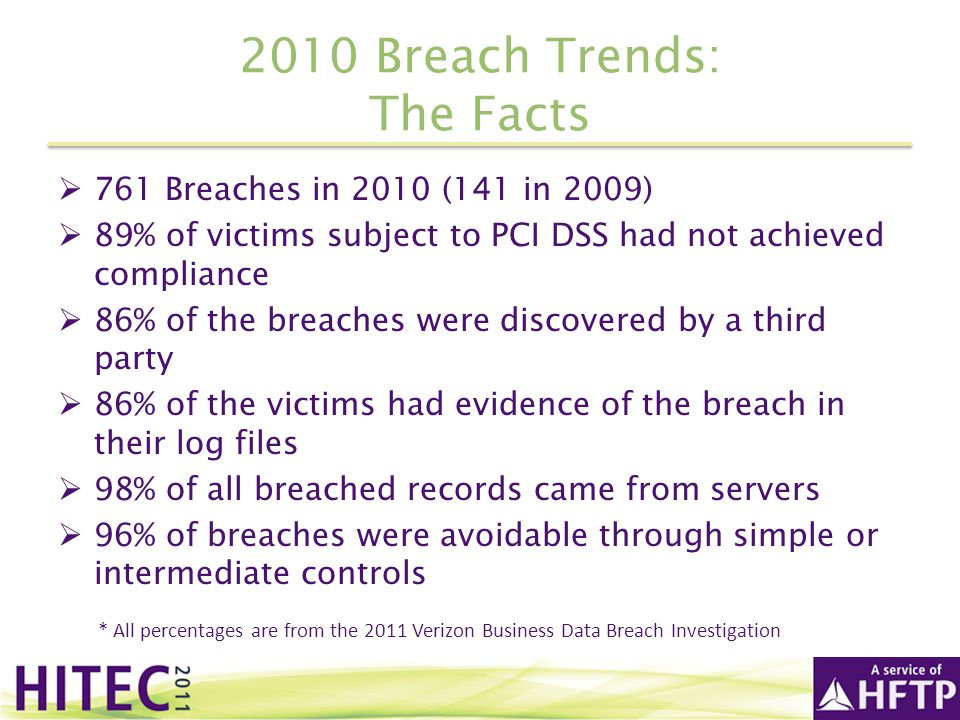 2010 Breach Trends: The Facts