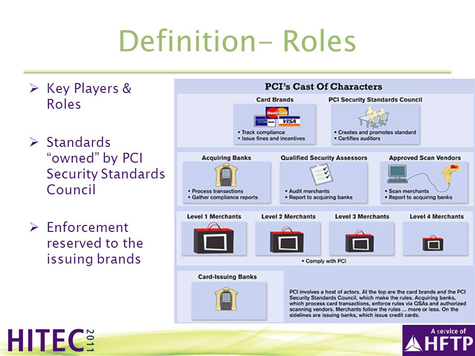 Definition- Roles Key Players & Roles