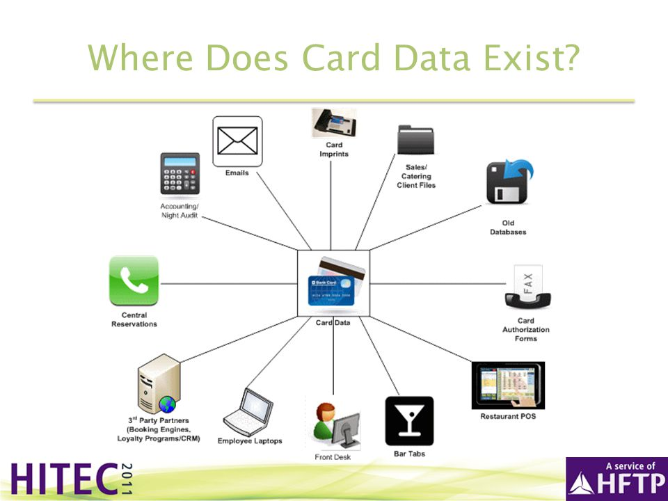 Where Does Card Data Exist