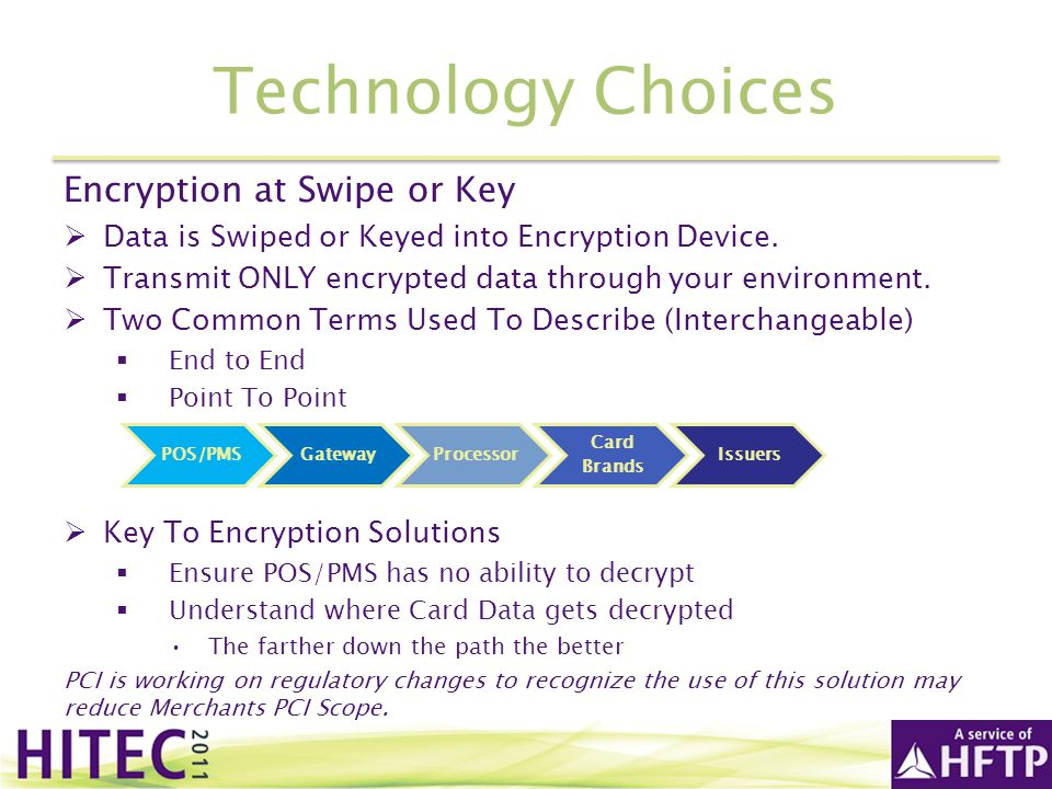 Technology Choices Encryption at Swipe or Key