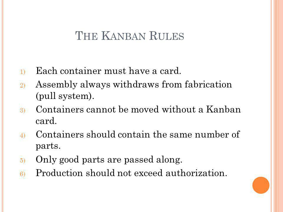 The Kanban Rules Each container must have a card.
