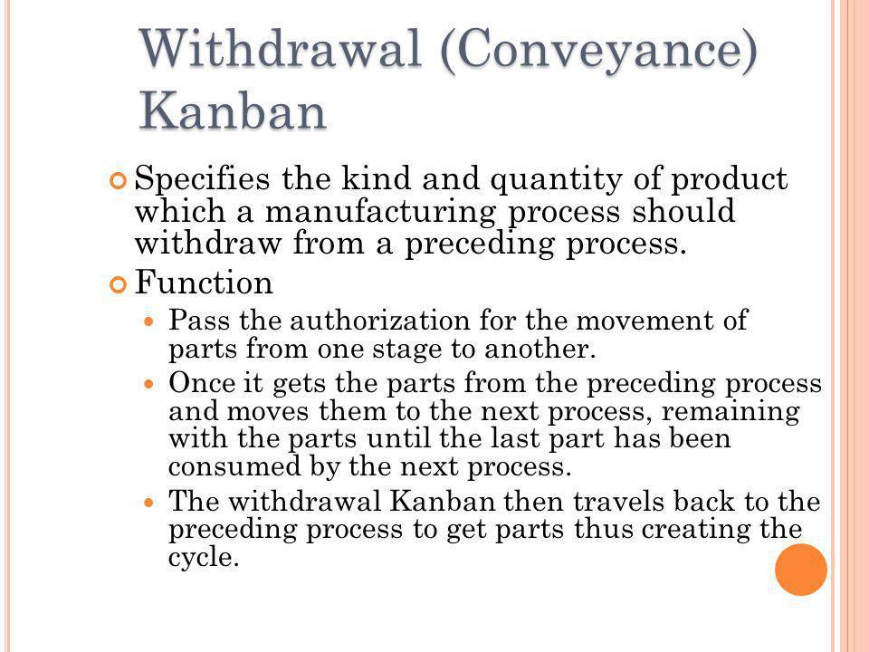 Withdrawal (Conveyance) Kanban