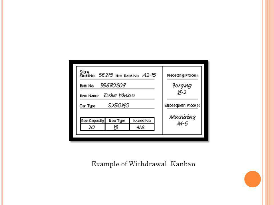 Example of Withdrawal Kanban