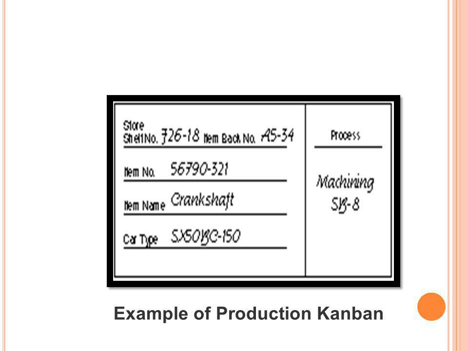 Example of Production Kanban