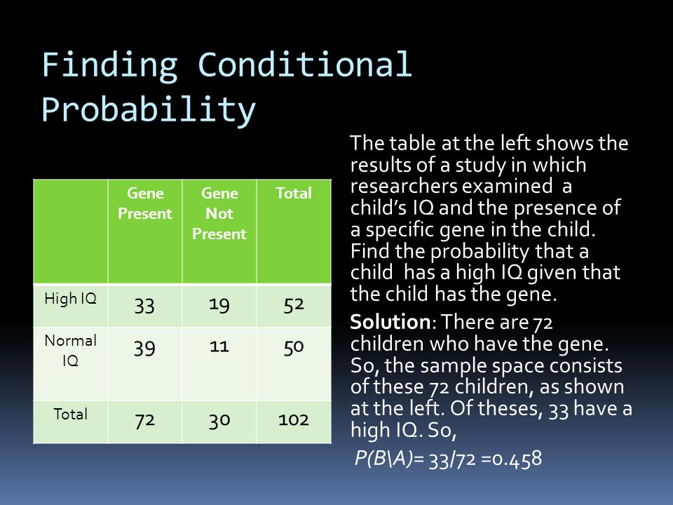 Finding Conditional Probability