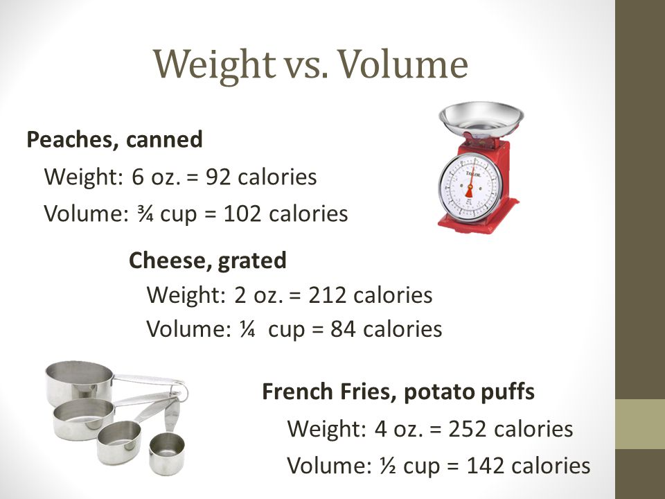 Weight vs. Volume Peaches, canned Weight: 6 oz. = 92 calories Volume: ¾ cup = 102 calories Cheese, grated.