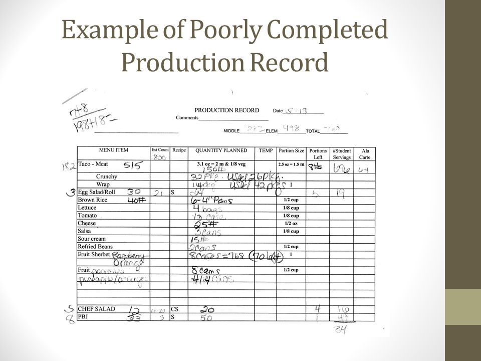 Example of Poorly Completed Production Record