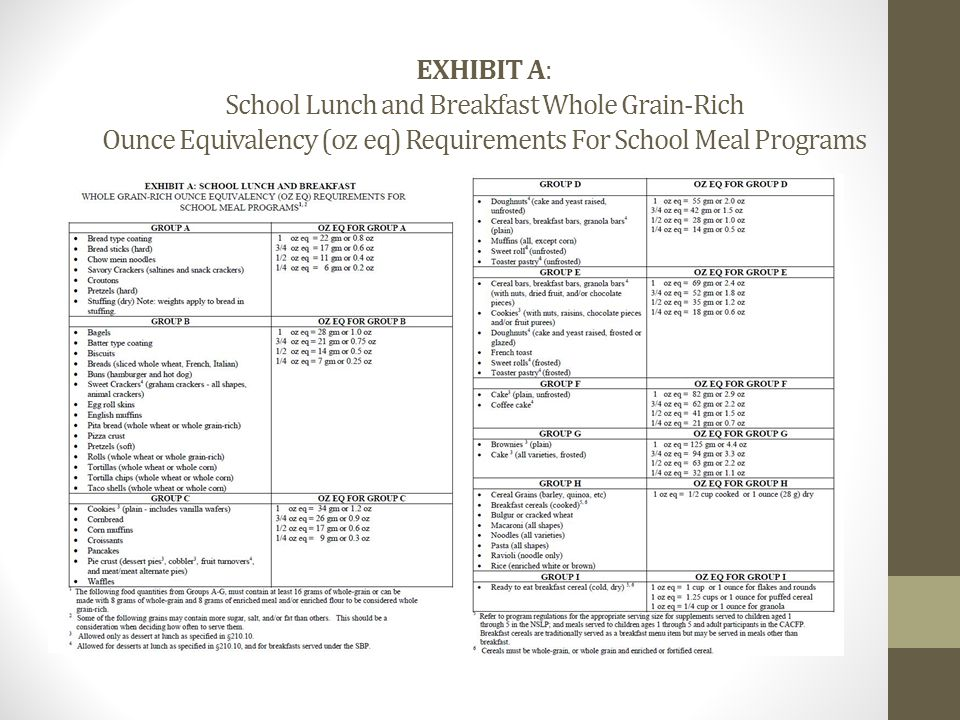 EXHIBIT A: School Lunch and Breakfast Whole Grain-­Rich Ounce Equivalency (oz eq) Requirements For School Meal Programs