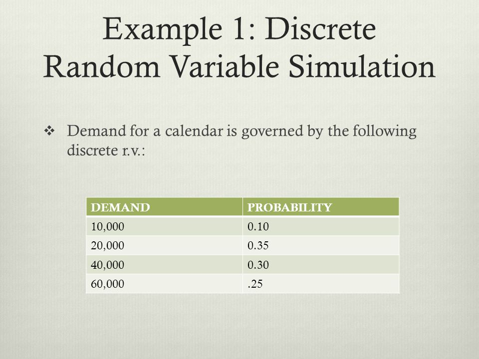 Example 1: Discrete Random Variable Simulation