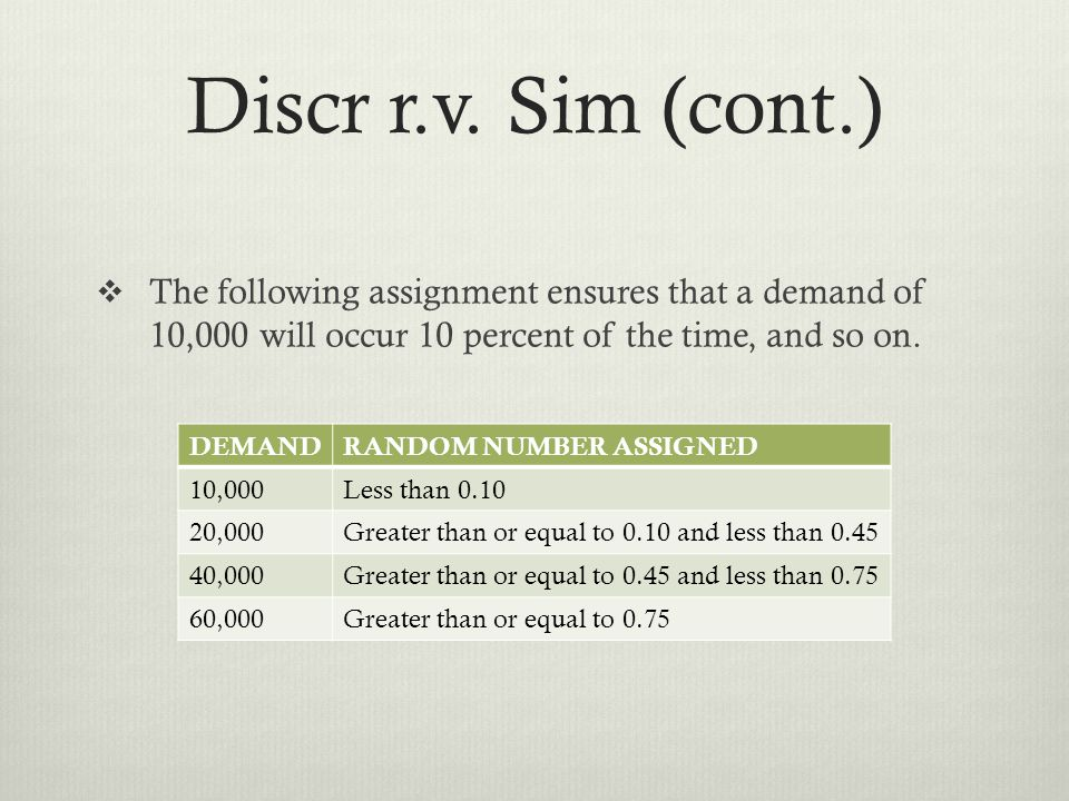 Discr r.v. Sim (cont.) The following assignment ensures that a demand of 10,000 will occur 10 percent of the time, and so on.