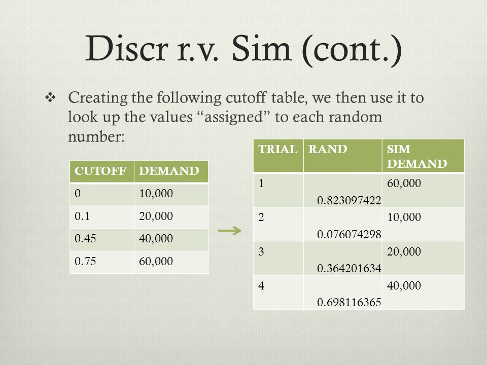 Discr r.v. Sim (cont.) Creating the following cutoff table, we then use it to look up the values assigned to each random number: