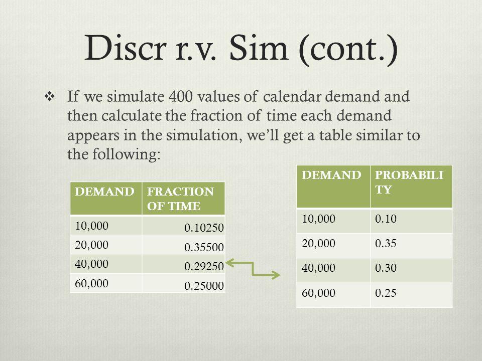Discr r.v. Sim (cont.)