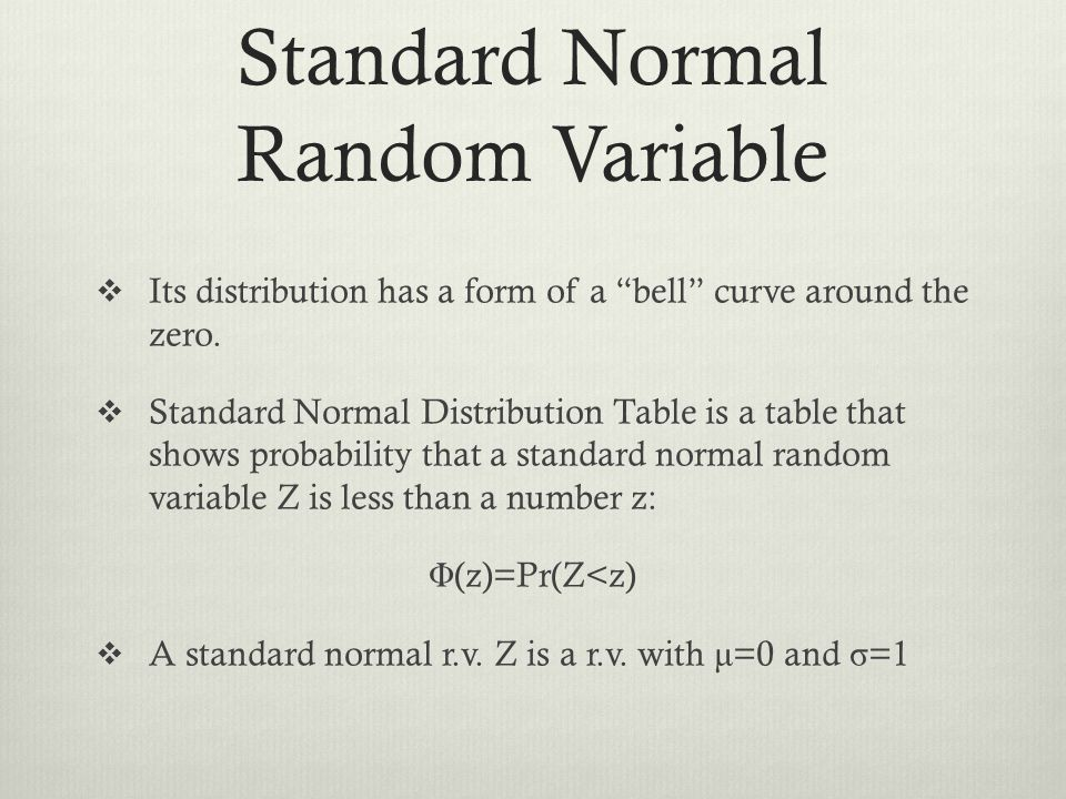 Standard Normal Random Variable