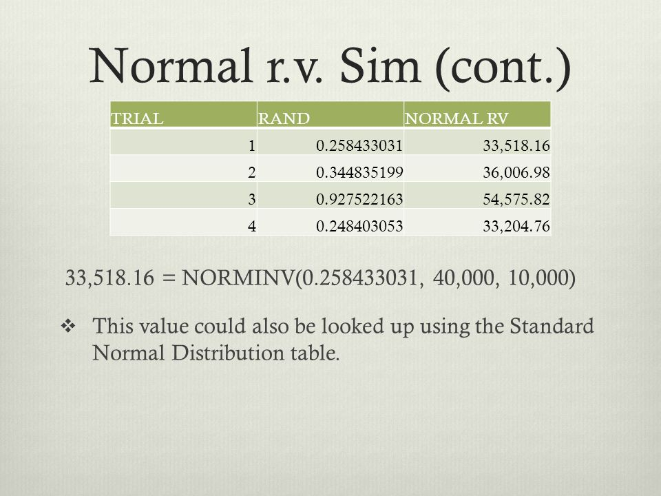 Normal r.v. Sim (cont.) TRIAL. RAND. NORMAL RV. 1. 0.258433031. 33,518.16. 2. 0.344835199. 36,006.98.