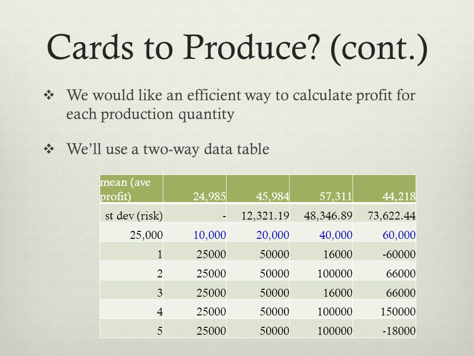 Cards to Produce (cont.)