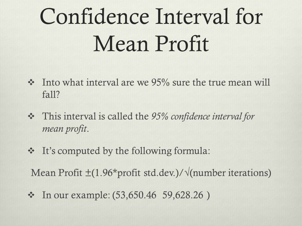 Confidence Interval for Mean Profit