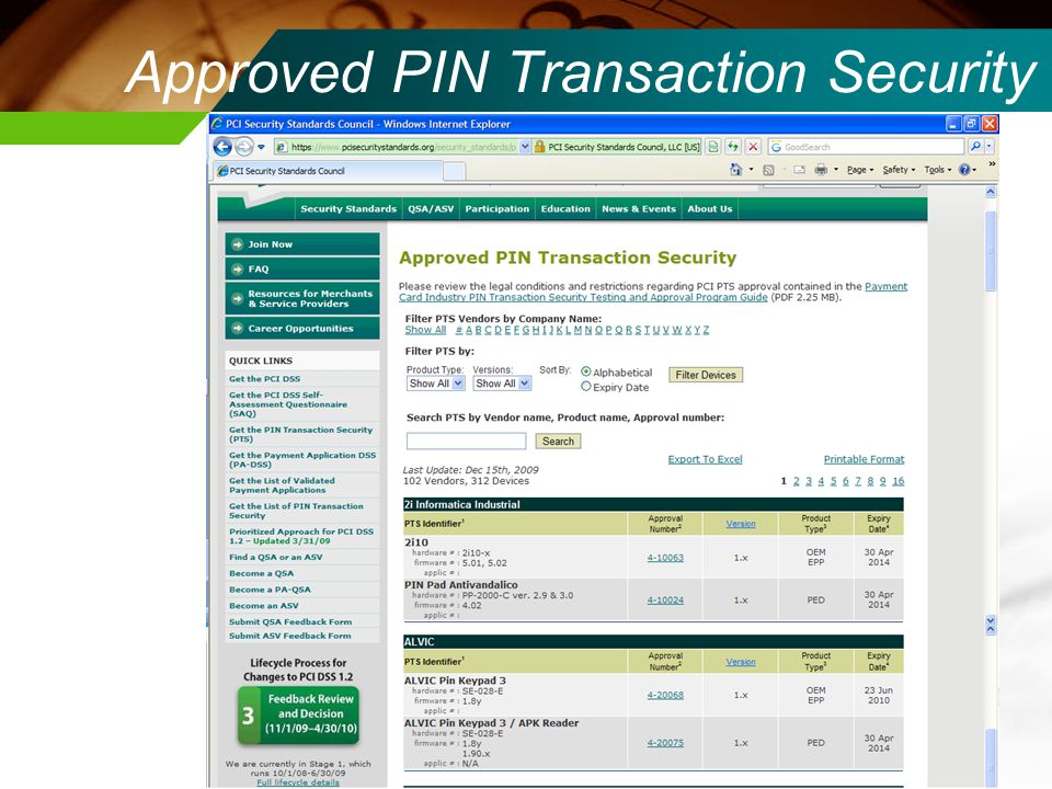 Approved PIN Transaction Security