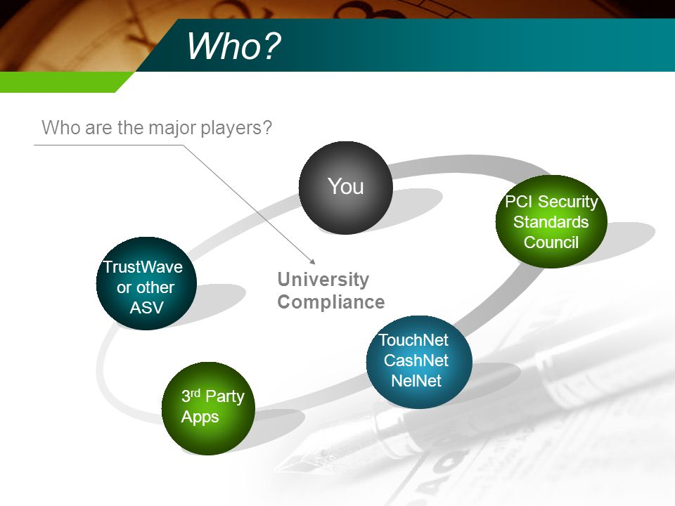 Who You Who are the major players University Compliance PCI Security