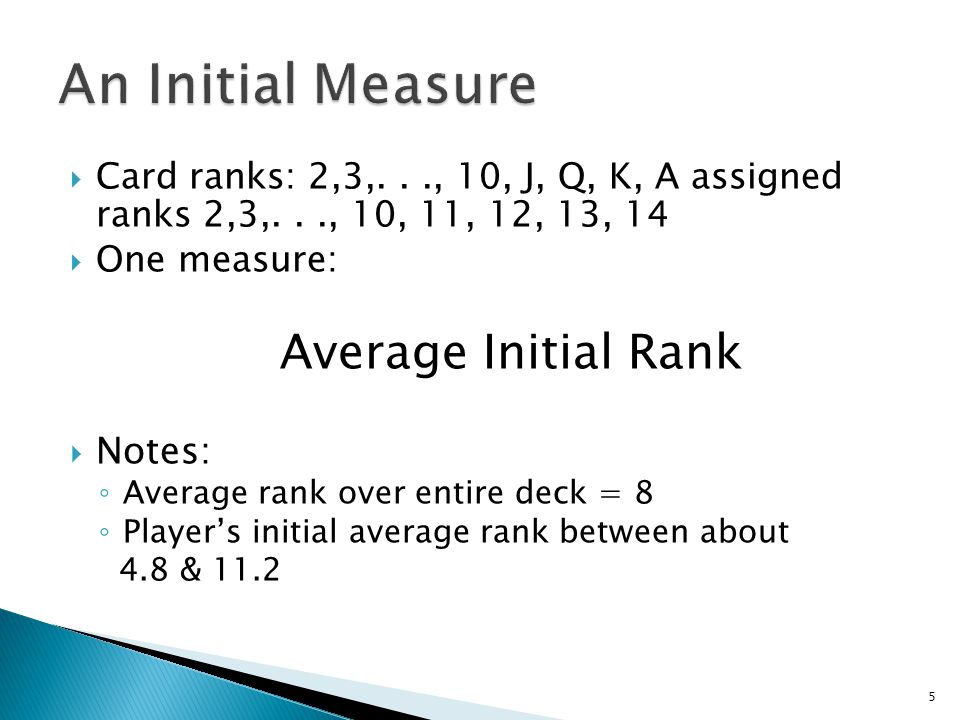 An Initial Measure Average Initial Rank Notes: