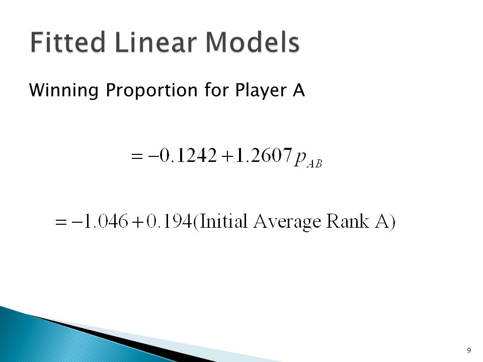 Fitted Linear Models Winning Proportion for Player A