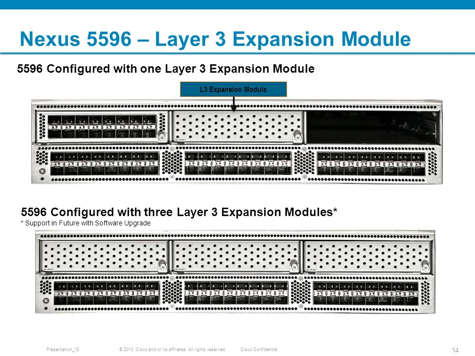 Nexus 5596 – Layer 3 Expansion Module