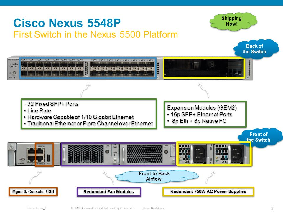 Cisco Nexus 5548P First Switch in the Nexus 5500 Platform