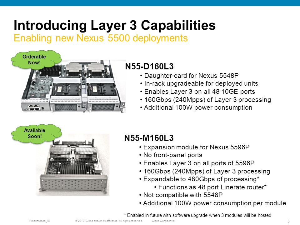 Introducing Layer 3 Capabilities Enabling new Nexus 5500 deployments
