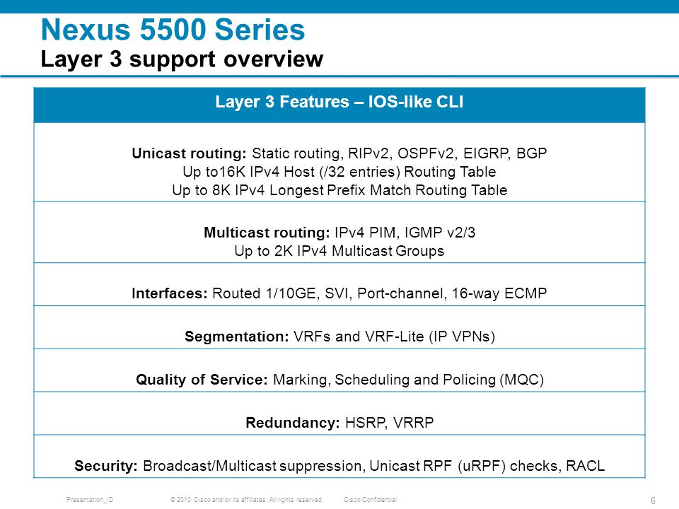 Nexus 5500 Series Layer 3 support overview