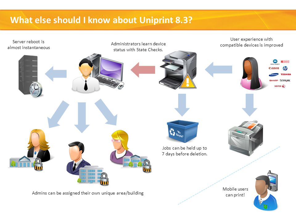 What else should I know about Uniprint 8.3