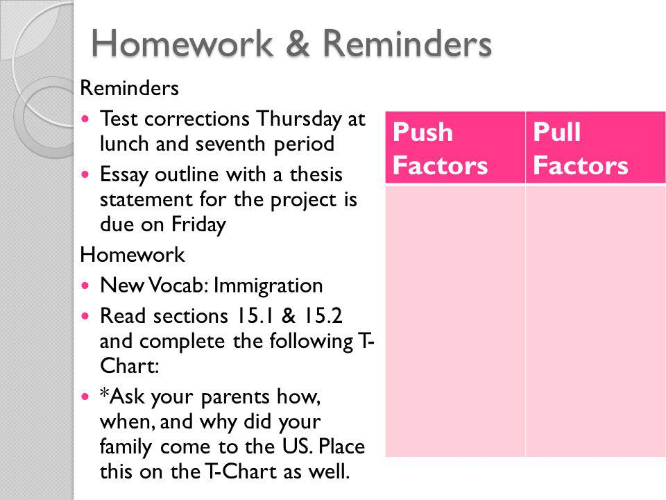 Homework & Reminders Push Factors Pull Factors Reminders