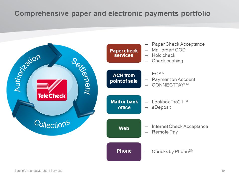 Comprehensive paper and electronic payments portfolio